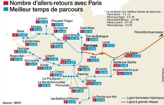 Top 10 Agent / Agente de manœuvre de réseau ferré à Paris
