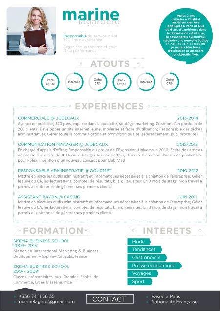 Top 10 Assistant / Assistante de communication à Paris